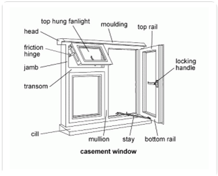Seasons Windows, uPVC Window & Door systems, windows, doors, upvc ...